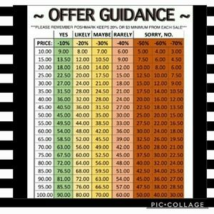 Other - 🔶Before You Make An Offer..refer to chart.